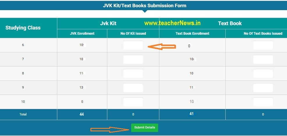 How to Enter JVK Kits Distribution list – Jagannana Vidya Kanuka Kit Enter last date in CSE website