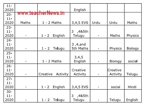 November 2020 Month Vidya Vaaradhi Doordarshan Schedule