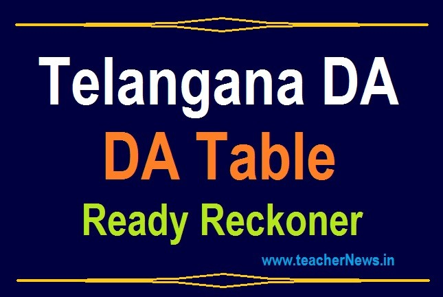 TS 38.776% DA Table from 1st July 2019 Telangana 38.776% DA Ready Reckoner GO 69