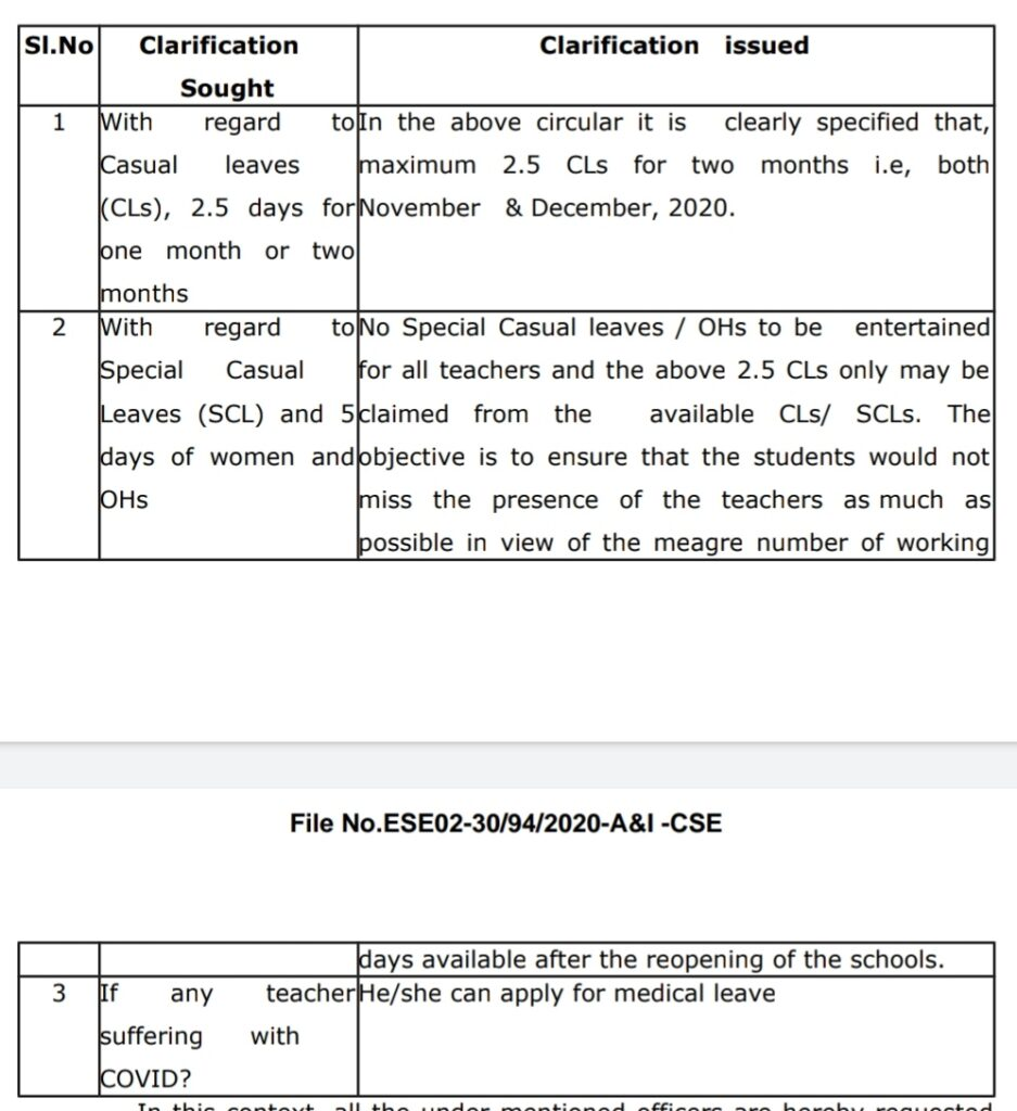 AP Avail 2 1/2 CL Only for Nov and Dec 2020 Months CSE Clarification