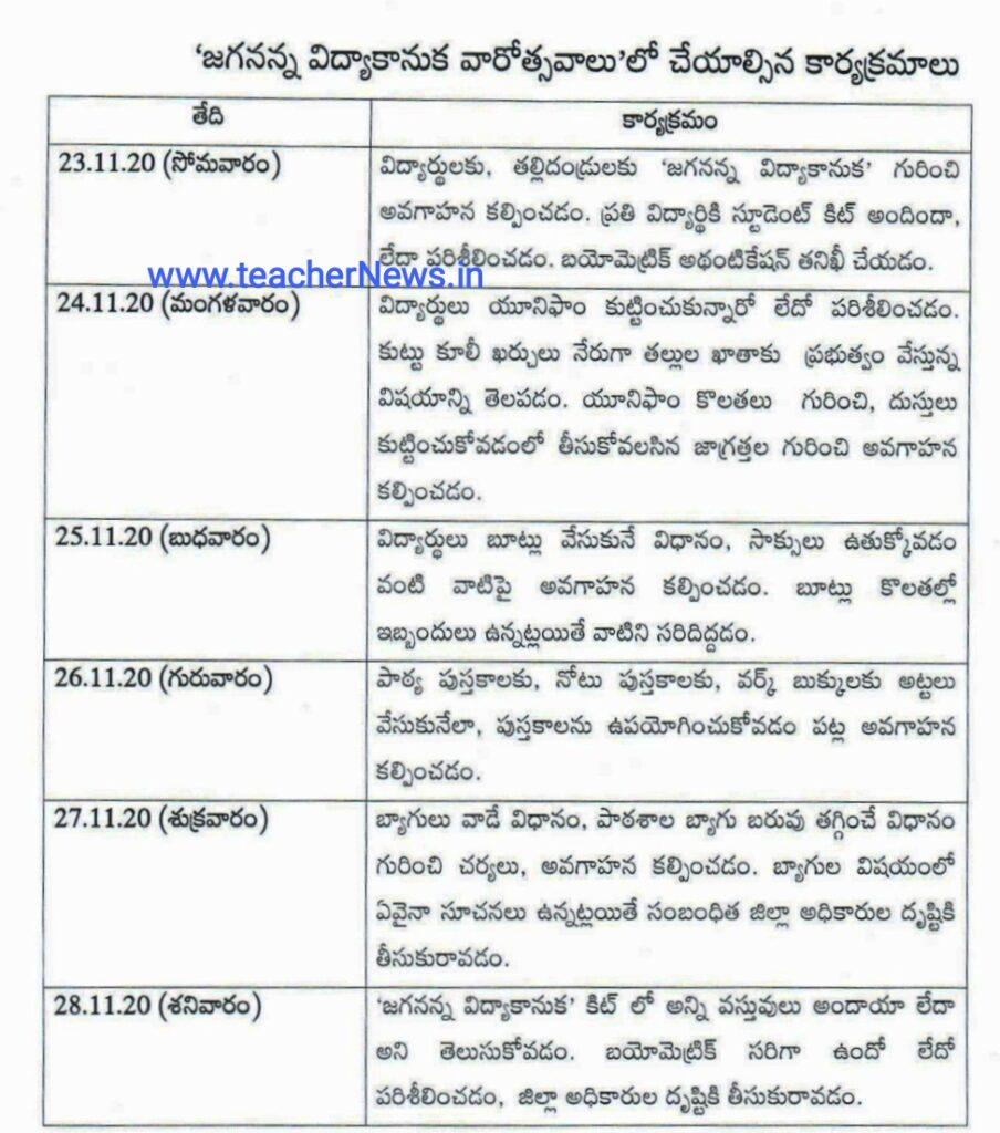 Jagananna Vidya kanuka Varostavalu Conduct Guidelines From 23rd to 28th Nov 2020