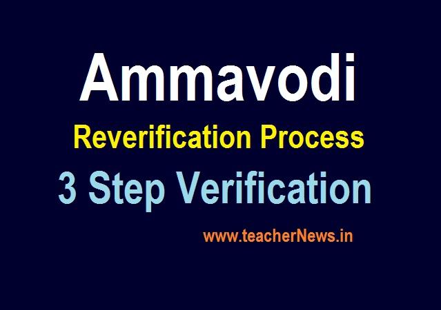 Ammavodi Three Step Verification Process 2021 - Three Men Committee Duties