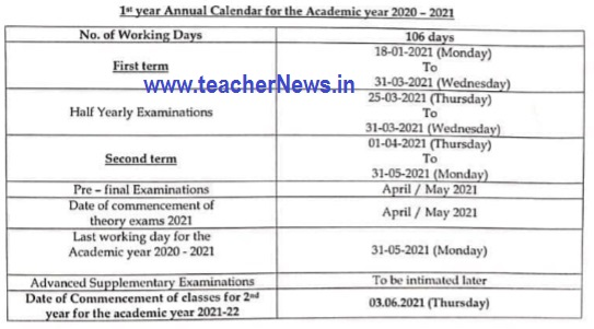 AP Inter Revised Academic Calendar for 1st Year 2021 - BIE AP Intermediate Annual Calendar