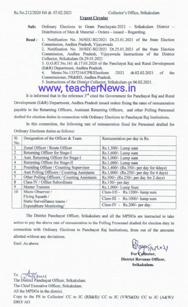 AP Panchayat Elections Remuneration Rates 2021 - PO APO OPO Remuneration and Panchayat Election Duty Certificate
