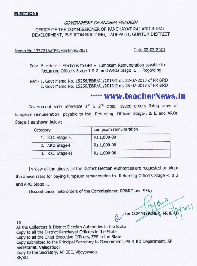 Returning Officer Remuneration of Stage 1 & 2 Officer in AP Gram Panchayat Elections 2021