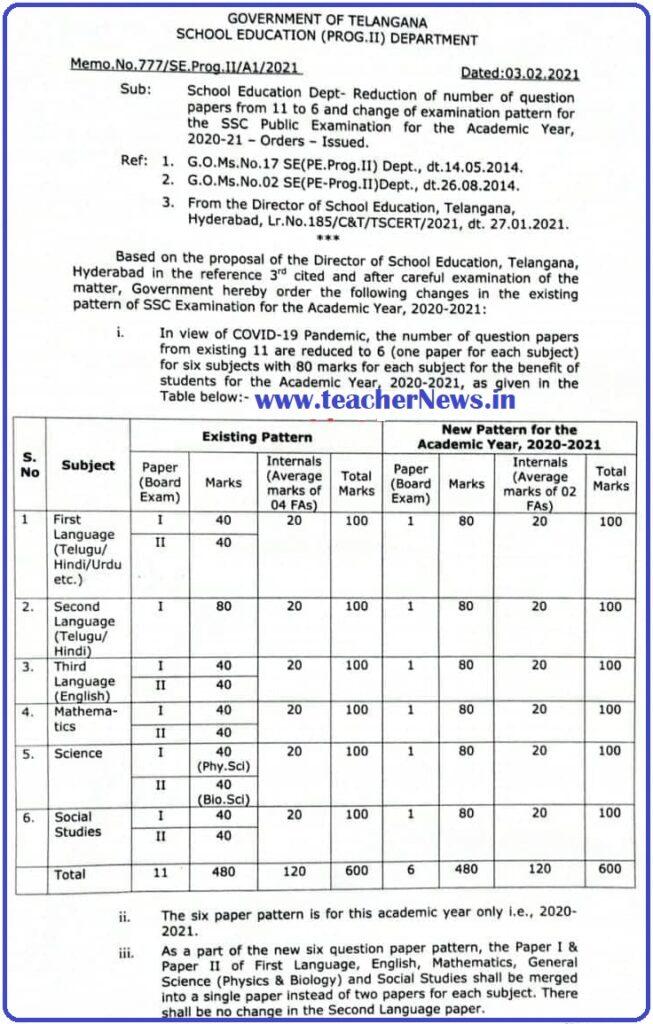 TS 10th Exam Pattern 2021 - Telangana SSC New Scheme of Exam