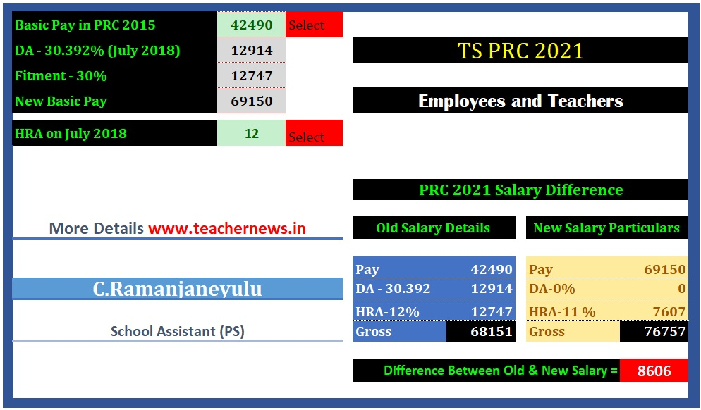 TS PRC Salary Software 2021 - Know Your New Salary Month Wise in TS PRC