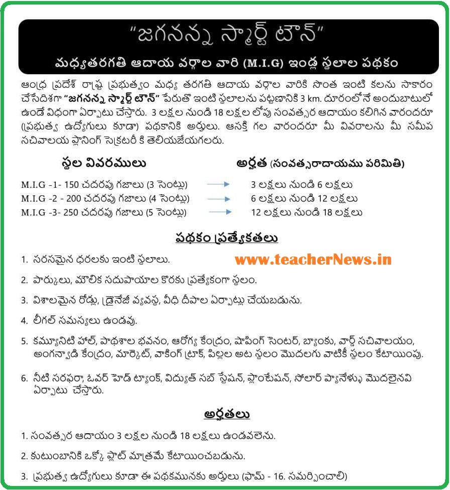Jagananna Smart Town Scheme Apply Process (Eligibility) 2021 MIG Layouts {Plats} Guidleines