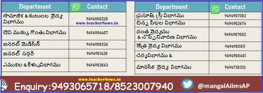 AP AIMS Helpline Numbers for Free TeleMedicine - Mangalagiri E-Visit Health Services in AIims
