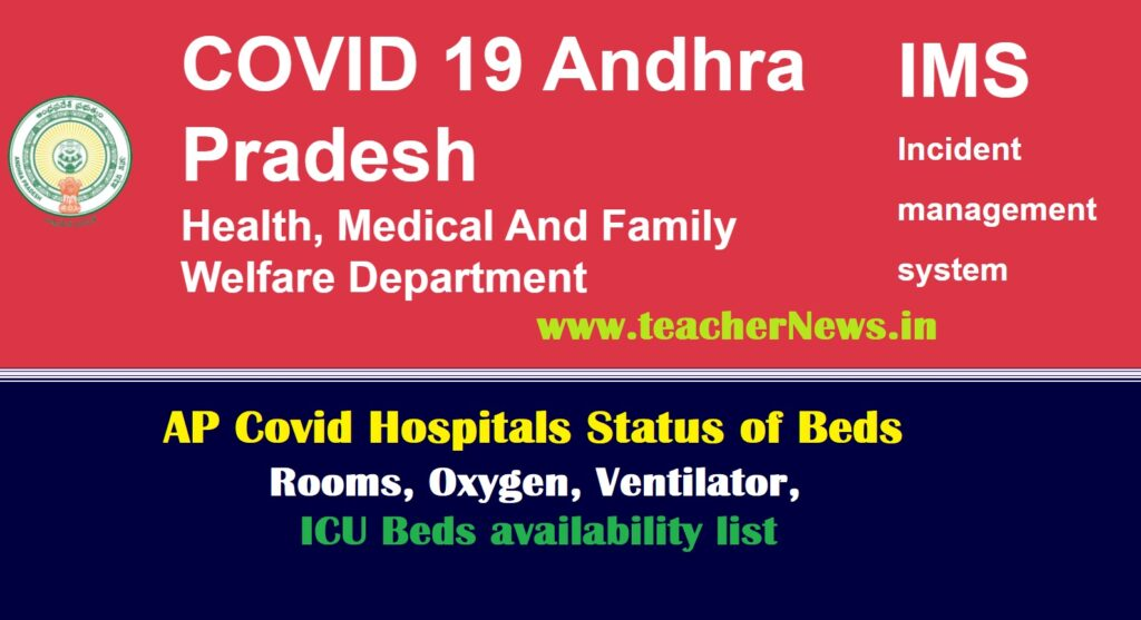 AP Covid Hospitals Status of Beds, Rooms, Oxygen, Ventilator, ICU Beds availability list