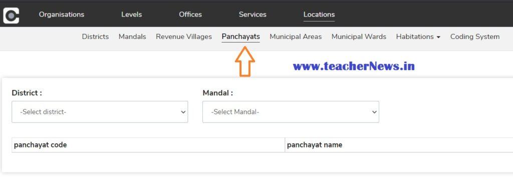 AP Village Code Official - District, Panchayat, Municipality Codes for U DISE Plus (LGD Code)