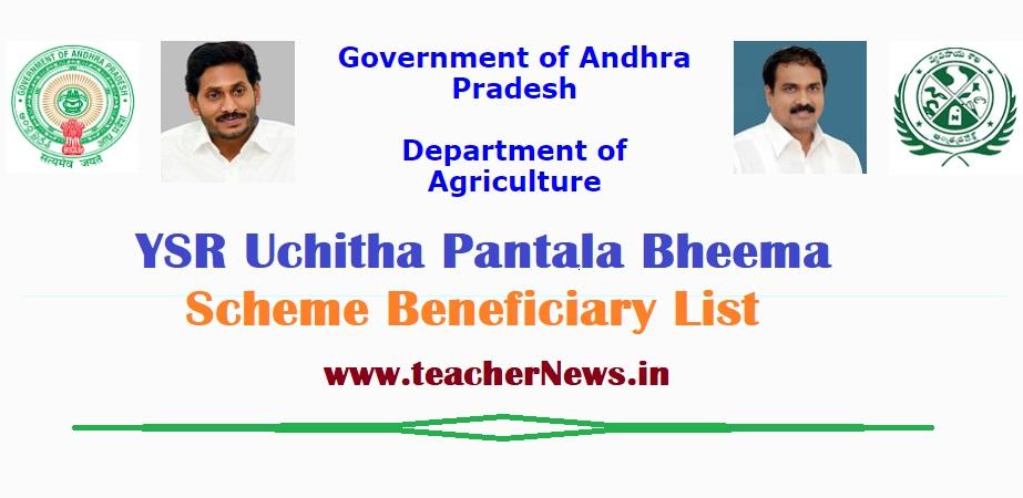 YSR Uchitha Pantala Bheema Scheme Beneficiary List 2021   AP Crop Insurance Farmers List Online Status
