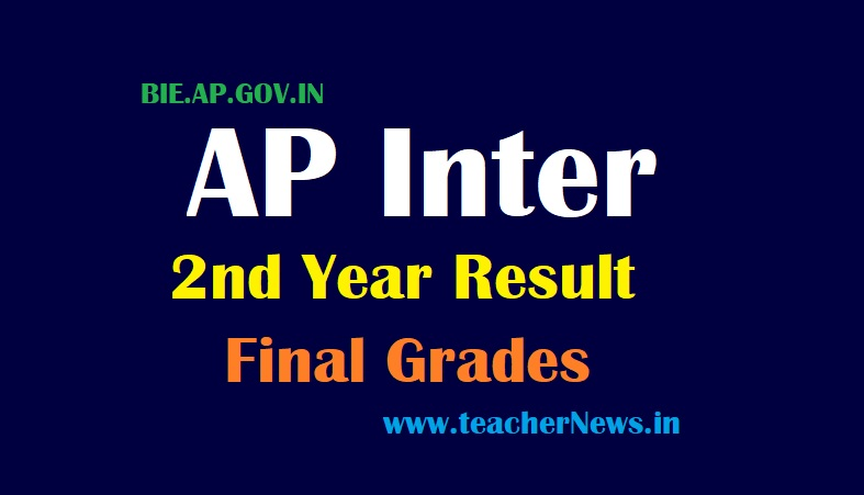 AP 2nd Inter Grades 2021 (Result) Check AP 2nd year Intermediate Exams results on 23 July 2021
