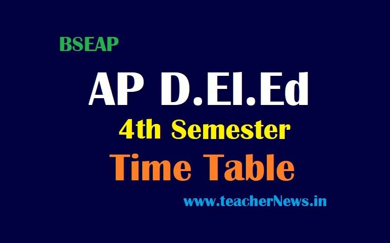 AP D.El.Ed 4th Sem Time Table 2021 for AP D.Ed 2nd Year IV Semester Exam Dates for 2019-2021