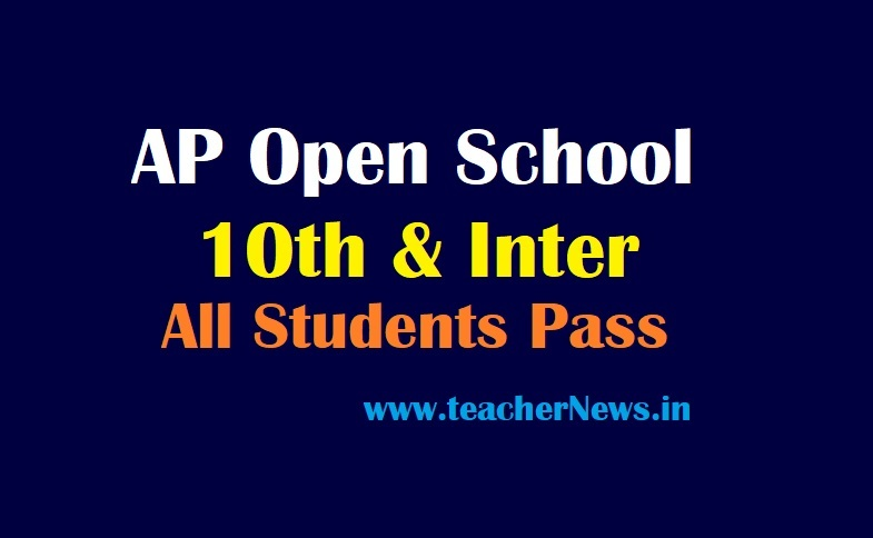 AP Open School Results all 10th & Inter Students 2021- APOSS SSC, Inter Pass Declared Order with Grades