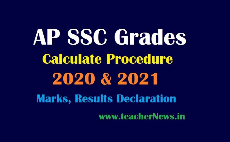 AP SSC Grades Calculate Procedure 2021 - AP 10th Class Marks, Results Declaration Procedure 2020